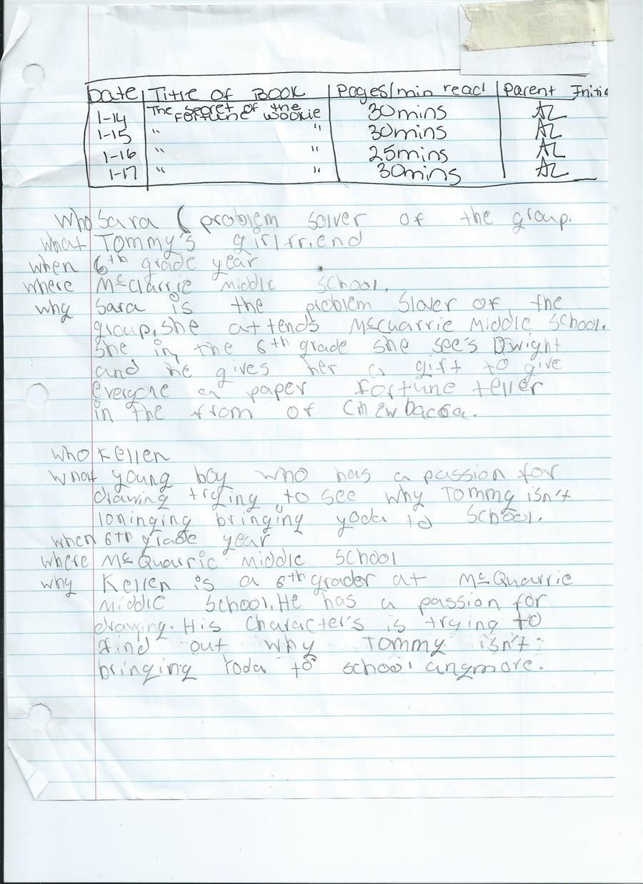 Student reading log sample