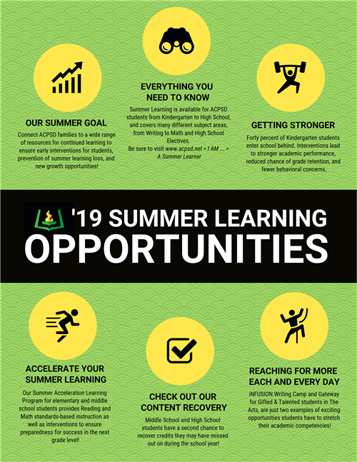 2019 SUMMER LEARNING FLYER