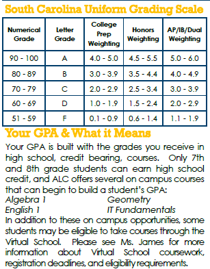 Uniform Grading Scale and What your GPA means