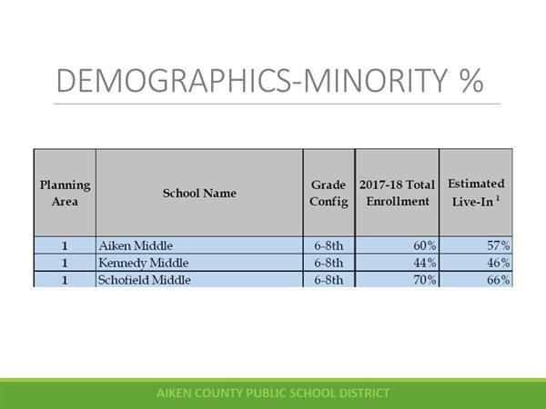 Salary Schedule 2005-2012 - North Harrison Community Schools