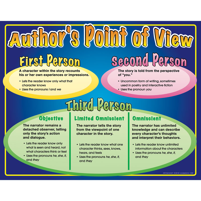 point of view footnote to youth The writer is the one responsible in letting know the story of footnote to youth the omniscient viewpoint is used since a third person speaker who recognizes the whole thing about all the characters is all-knowing.